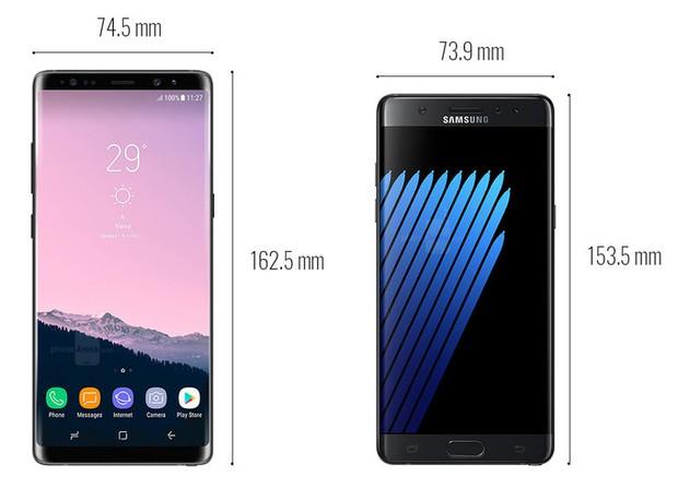 Phác họa iPhone 8 va Samsung Galaxy Note8 qua tin đồn: Kẻ tám lạng, người nửa cân! - Ảnh 2.