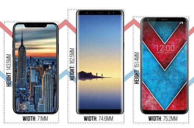 Phác họa iPhone 8 va Samsung Galaxy Note8 qua tin đồn: Kẻ tám lạng, người nửa cân! - Ảnh 7.
