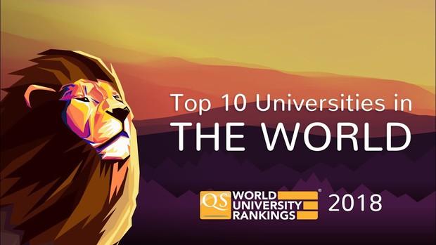 Các trường Đại học trên thế giới được xếp hạng dựa trên tiêu chí nào? - Ảnh 2.