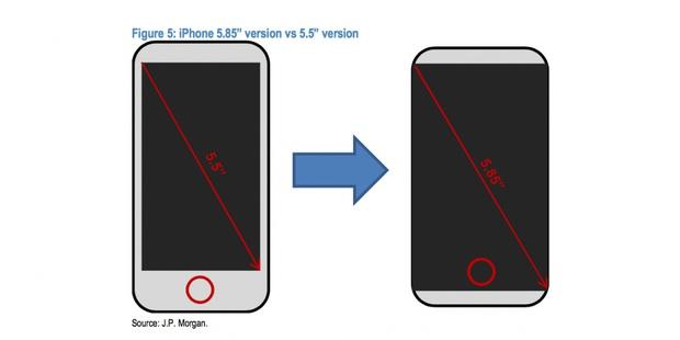 Vài giờ nữa iPhone X ra mắt rồi, bạn còn chờ gì mà không cập nhật tất tần tật những thông tin nóng sốt nhất về bom tấn này - Ảnh 7.