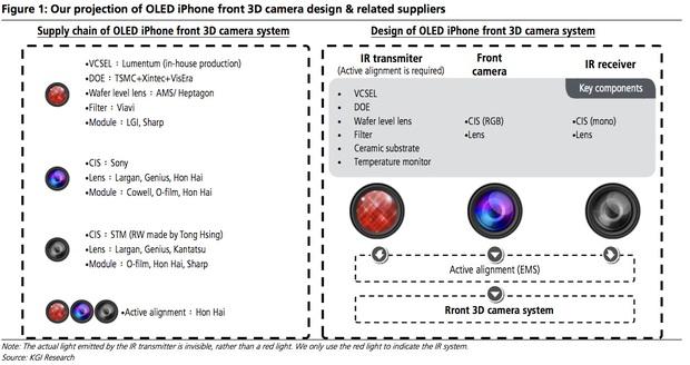 Vài giờ nữa iPhone X ra mắt rồi, bạn còn chờ gì mà không cập nhật tất tần tật những thông tin nóng sốt nhất về bom tấn này - Ảnh 11.