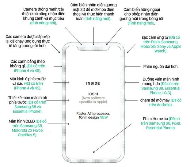 Đây là cách bạn sử dụng iPhone 8 khi không phải nút Home, với những thao tác hoàn toàn mới rất hữu ích - Ảnh 4.