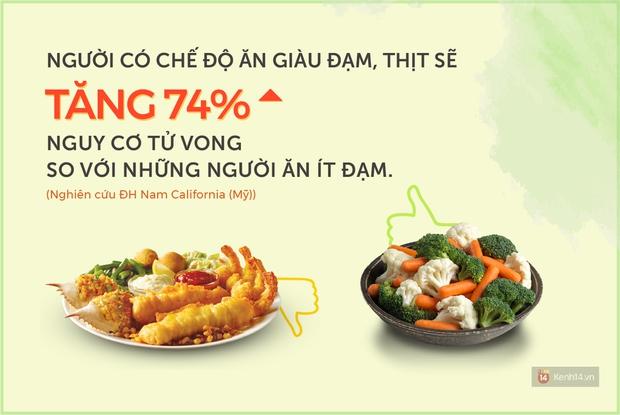 Giới trẻ Việt đang có thói quen thích ăn thịt - lười ăn rau cực kì hại mà không hề để ý - Ảnh 3.