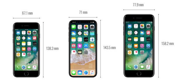 iPhone 8 đọ dáng với loạt bom tấn smartphone chất nhất hiện nay, thật sự quá ấn tượng! - Ảnh 3.