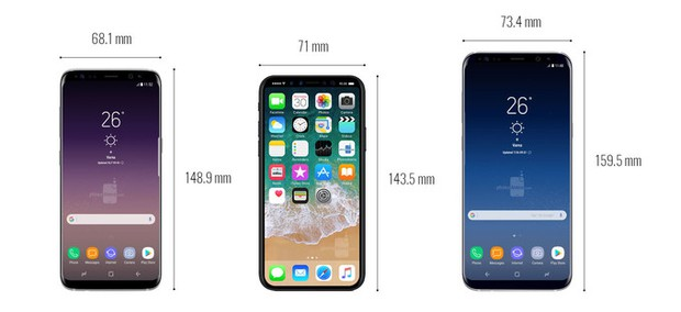 iPhone 8 đọ dáng với loạt bom tấn smartphone chất nhất hiện nay, thật sự quá ấn tượng! - Ảnh 5.