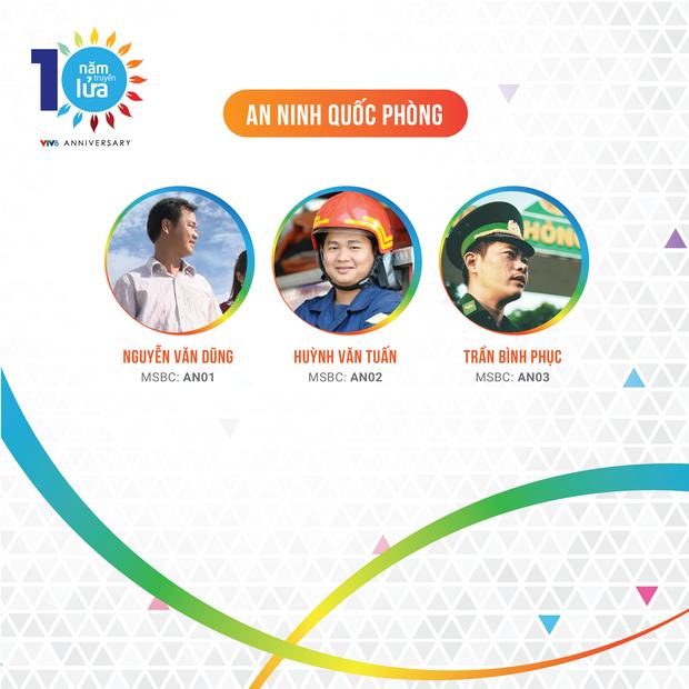 """Thầy Trần Bình Phục, VĐV Hoàng Xuân Vinh tiếp tục trở thành đề cử """"Nhân vật truyền lửa"""" nhân kỉ niệm 10 năm thành lập VTV6 - Ảnh 7."""