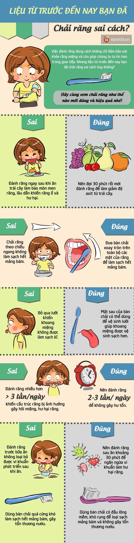 Hầu hết những cách chải răng chúng ta thường làm đều sai - Ảnh 1.