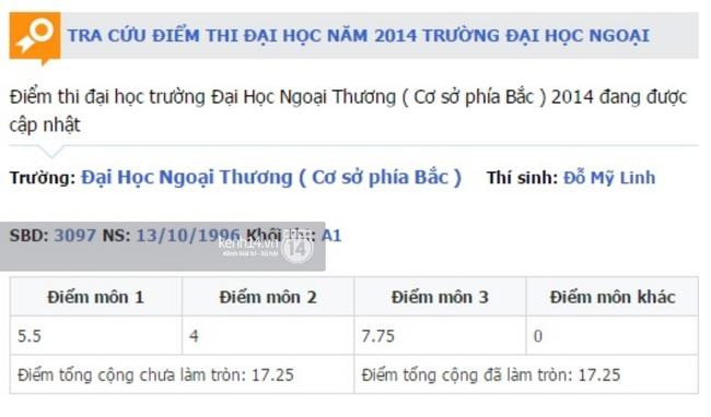 Điểm chuẩn 22, chỉ được 21 điểm nhưng vẫn đỗ Ngoại Thương, Hoa hậu Mỹ Linh nói gì? - Ảnh 3.