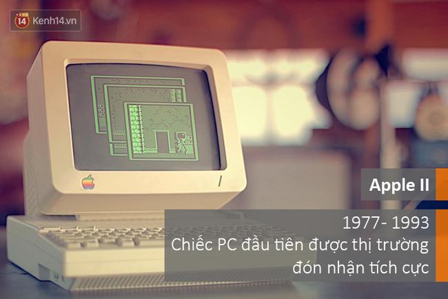 10 sản phẩm đã tạo nên tên tuổi Apple - Ảnh 1.