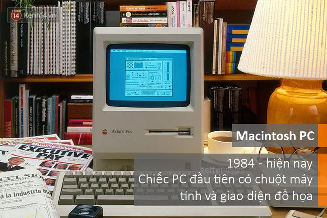 10 sản phẩm đã tạo nên tên tuổi Apple - Ảnh 2.