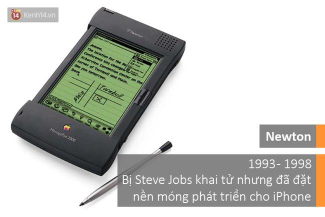 10 sản phẩm đã tạo nên tên tuổi Apple - Ảnh 3.