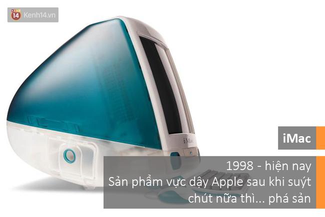 10 sản phẩm đã tạo nên tên tuổi Apple - Ảnh 4.
