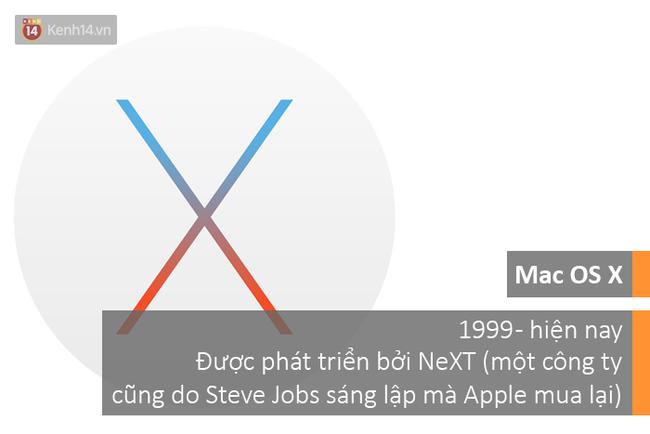 10 sản phẩm đã tạo nên tên tuổi Apple - Ảnh 5.