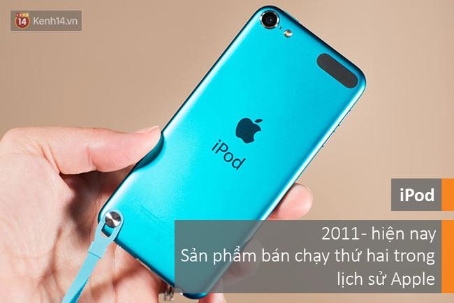 10 sản phẩm đã tạo nên tên tuổi Apple - Ảnh 6.