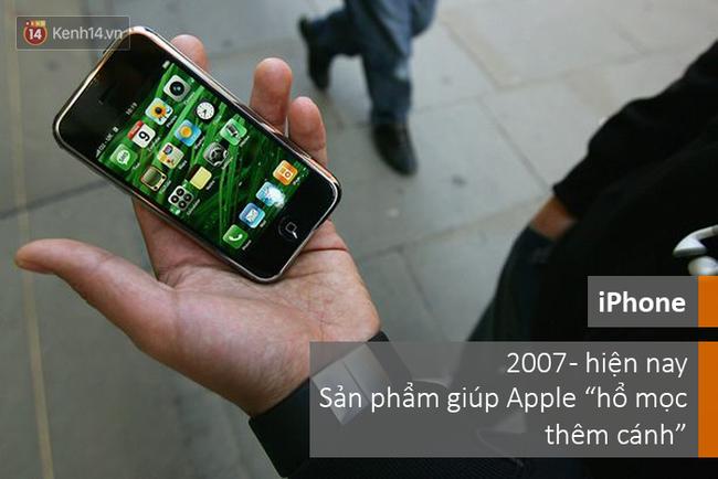 10 sản phẩm đã tạo nên tên tuổi Apple - Ảnh 8.