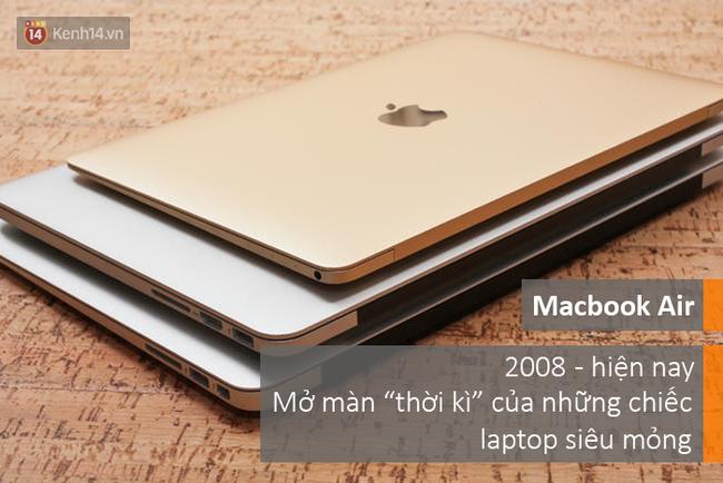 10 sản phẩm đã tạo nên tên tuổi Apple - Ảnh 9.