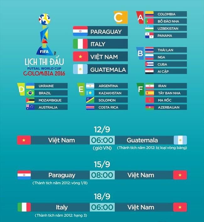 Tuyển futsal Việt Nam được bảo vệ nghiêm ngặt trước khi tham dự World Cup - Ảnh 9.