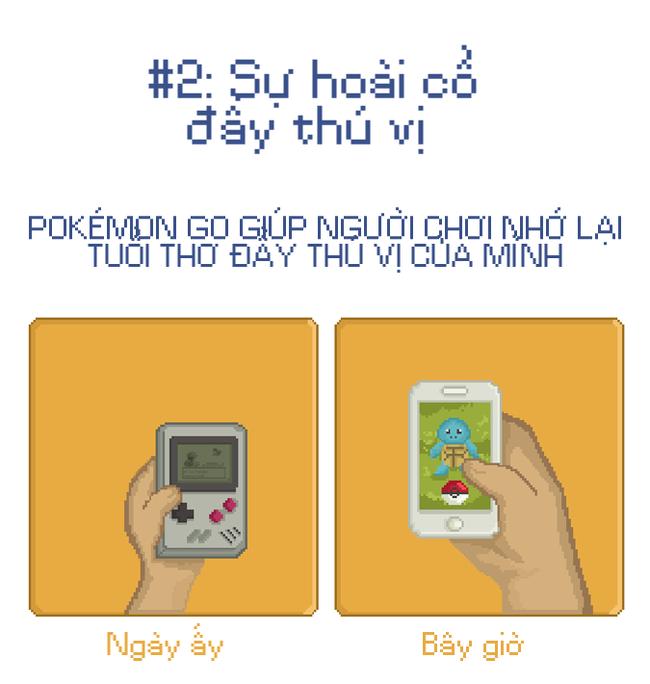 Vì sao người ta phát cuồng về Pokémon Go? - Ảnh 3.