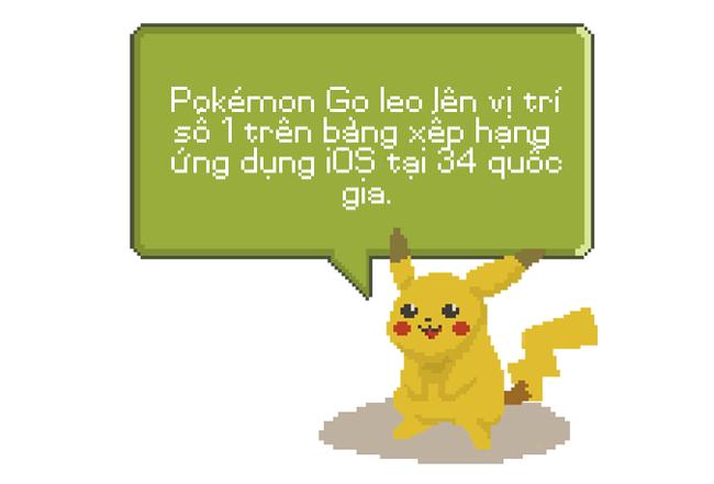 Vì sao người ta phát cuồng về Pokémon Go? - Ảnh 8.