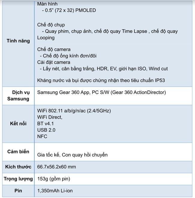 Samsung Gear 360: Vũ khí mới cho tín đồ chơi ảnh vừa ra mắt - Ảnh 7.