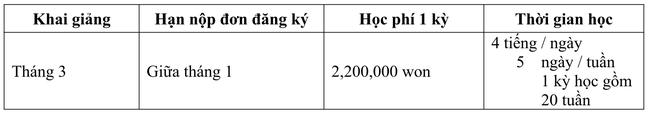 Tuyển sinh du học Hàn Quốc học kỳ mùa xuân 2017 - Ảnh 6.