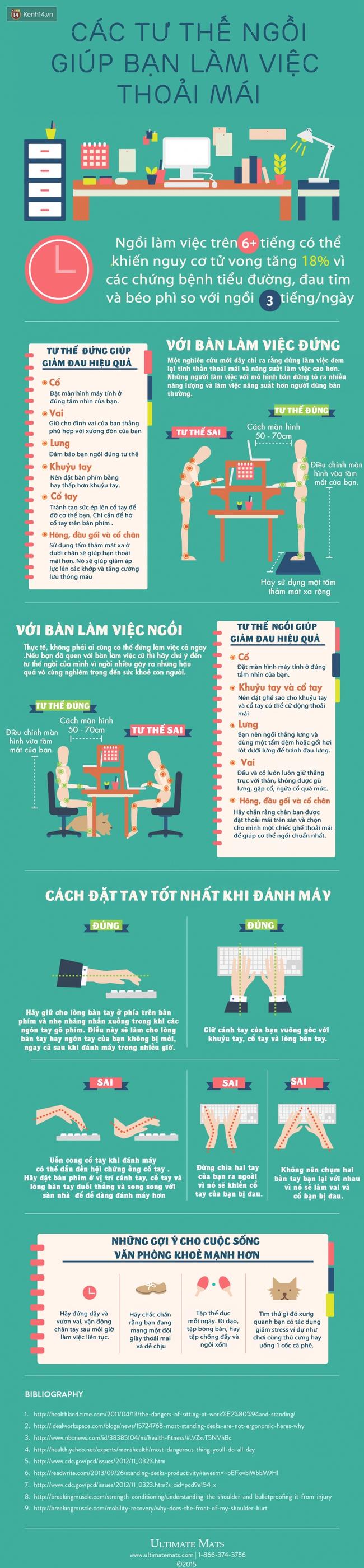 Đây là tư thế chuẩn giúp bạn đứng hay ngồi lâu cũng không đau mỏi - Ảnh 1.