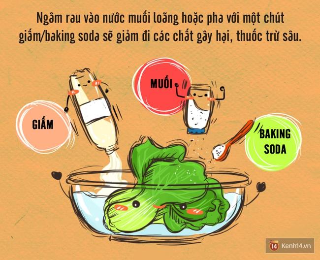 Khi nấu ăn nhớ những mẹo này để tránh được nguy cơ ung thư từ thực phẩm - Ảnh 1.