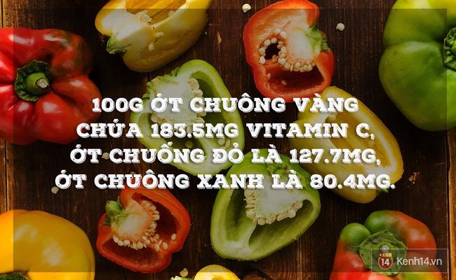 Không hẳn chỉ có trái cây chua mới nhiều vitamin C, 4 loại thực phẩm sau còn cao hơn gấp bội - Ảnh 1.