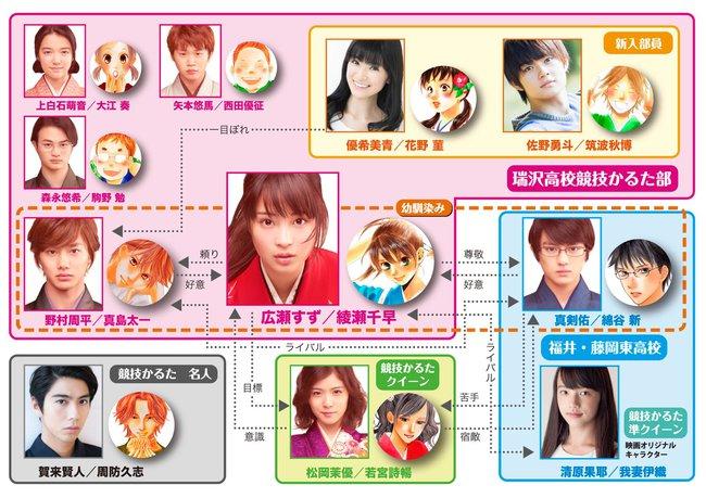 """5 live-action đình đám Nhật Bản vừa đồng loạt """"thả thính"""" - Ảnh 18."""