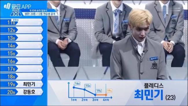 Hot boy nháy mắt và Hoàng tử lai tranh nhau vị trí số 1 tại Produce 101 - Ảnh 13.