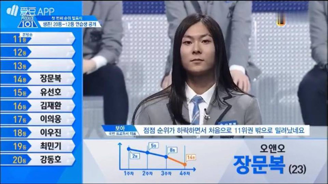 Hot boy nháy mắt và Hoàng tử lai tranh nhau vị trí số 1 tại Produce 101 - Ảnh 14.