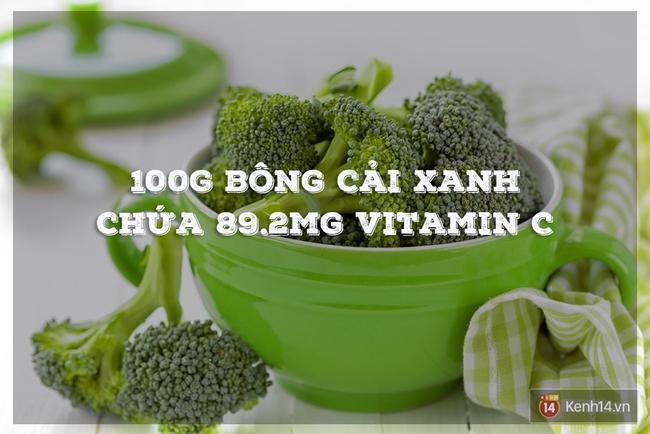 Không hẳn chỉ có trái cây chua mới nhiều vitamin C, 4 loại thực phẩm sau còn cao hơn gấp bội - Ảnh 3.