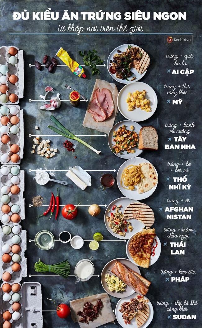 Bức ảnh chứng minh trứng là món tuyệt vời nhất thế giới - Ảnh 1.