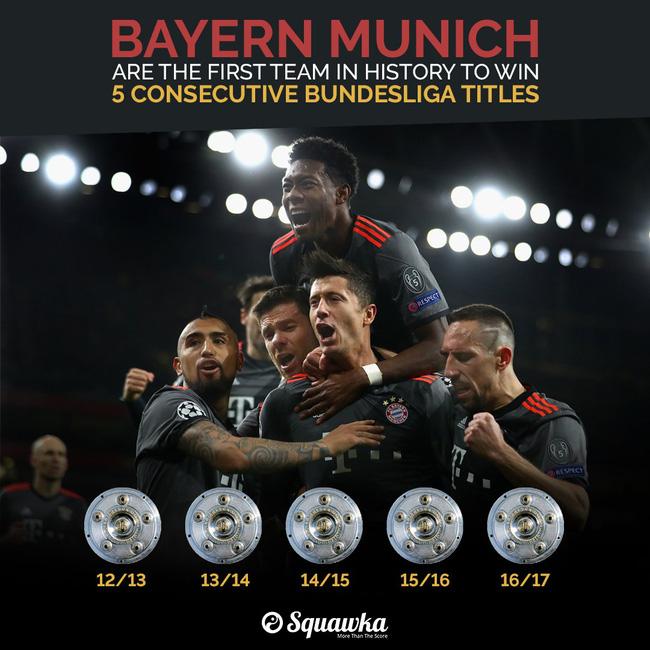 Bayern lập chiến tích lịch sử, lần thứ 5 liên tiếp giành Đĩa bạc Bundesliga - Ảnh 9.