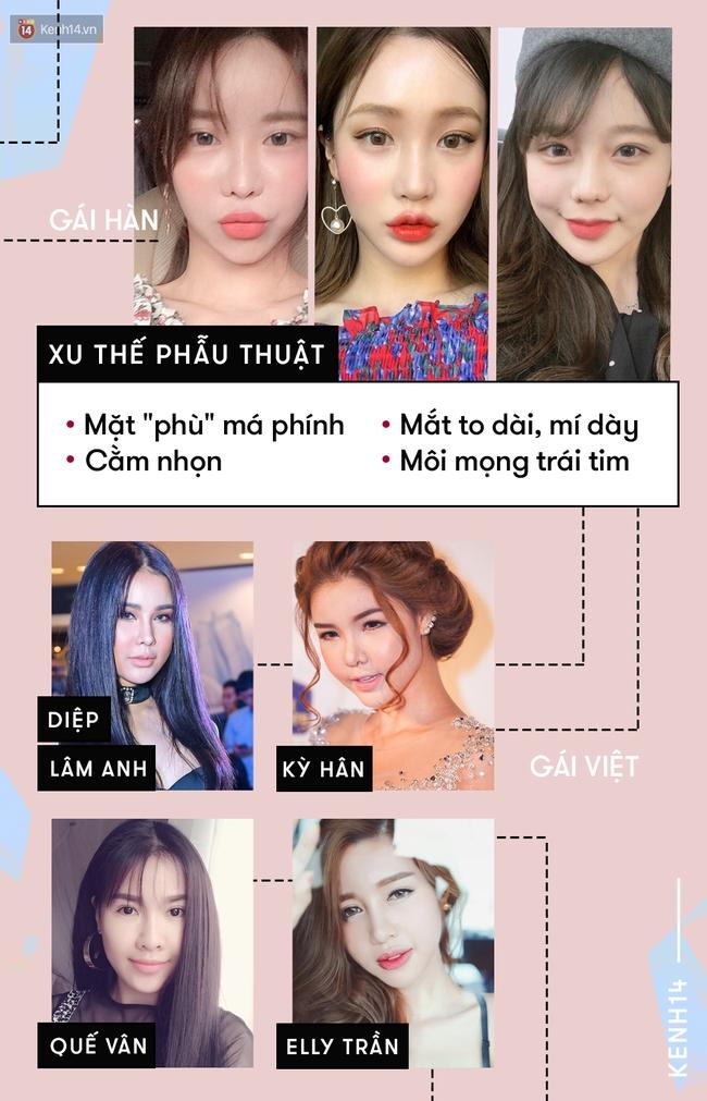 Cùng chạy theo xu hướng mặt phù cằm nhọn, gái Việt và gái Hàn cứ giống nhau y xì đúc - Ảnh 20.
