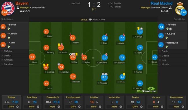 Ronaldo ghi danh vào lịch sử với cột mốc 100 bàn tại Cúp châu Âu - Ảnh 3.