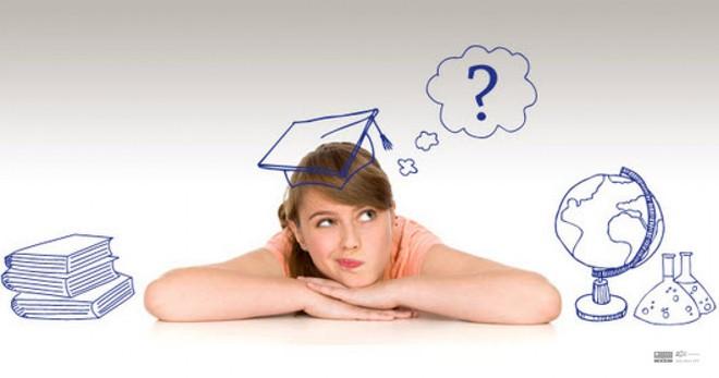 Hãy tự hỏi bản thân 6 câu hỏi này để biết mình muốn gì, hợp với ngành nào? - Ảnh 2.