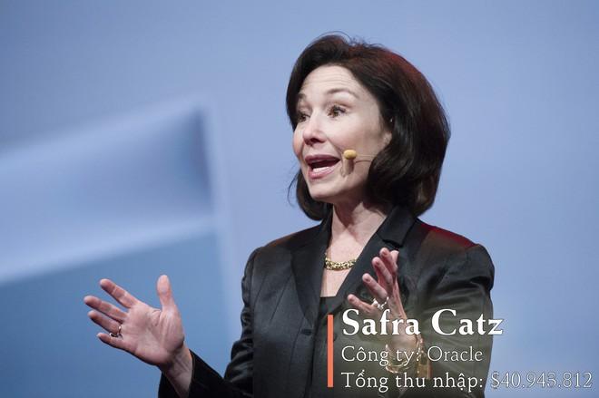 Lương của Bill Gates cũng thua xa tổng thu nhập khủng của 10 CEO công nghệ này - ảnh 2