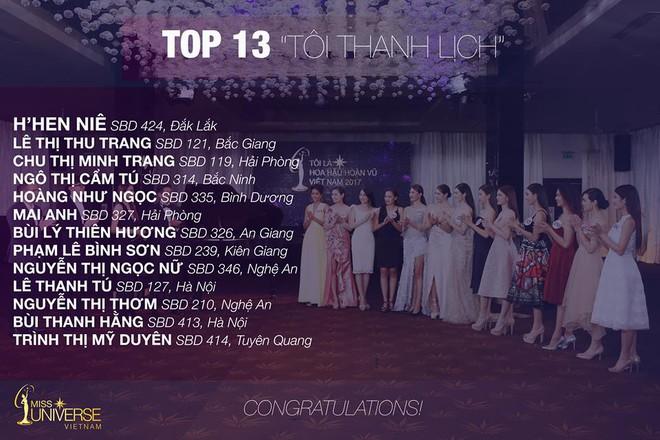 Hoàng Thùy và Mâu Thủy bị loại ngay vòng thi đầu tiên ở tập 3 Tôi là Hoa hậu Hoàn vũ VN - Ảnh 5.