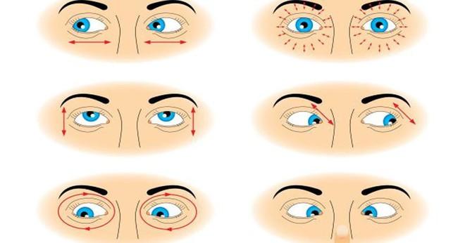 Cải thiện tầm nhìn mắt sáng rõ hơn nhờ tuân thủ những nguyên tắc này hàng ngày - Ảnh 4.