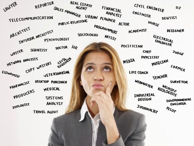 Hãy tự hỏi bản thân 6 câu hỏi này để biết mình muốn gì, hợp với ngành nào? - Ảnh 1.