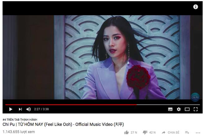 Sau hơn 1 ngày ra mắt, MV debut của Chi Pu nhận lượt dislike 42 nghìn, gần gấp đôi lượt like - Ảnh 1.