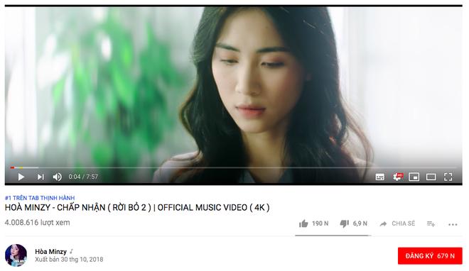 Đạt 3,5 triệu view và dẫn đầu top trending Youtube sau 1 ngày, sức hút MV Chấp nhận của Hoà Minzy đến từ đâu? - Ảnh 1.