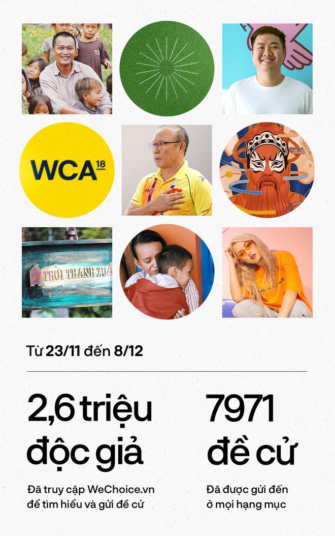 WeChoice Awards 2018: Gần 8000 đề cử đã được gửi đến, bạn còn 10h nữa để gửi đề cử của mình! - Ảnh 1.