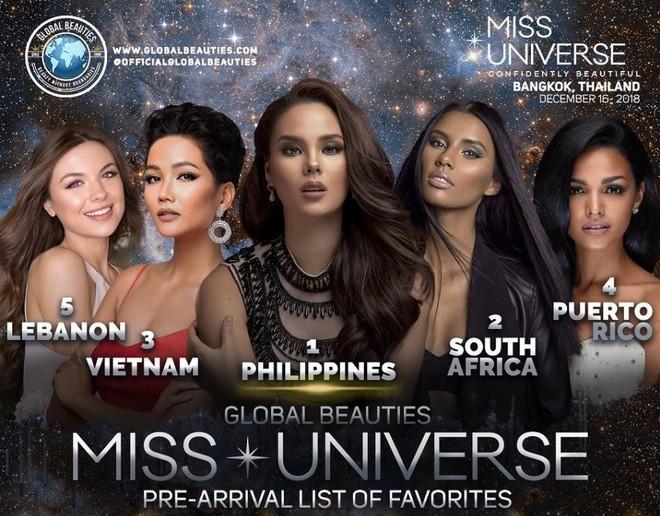 Sức công phá những ngày đầu của HHen Niê tại Miss Universe 2018: Một ngày thay 4 bộ váy, nhẵn mặt trong các BXH uy tín - Ảnh 3.