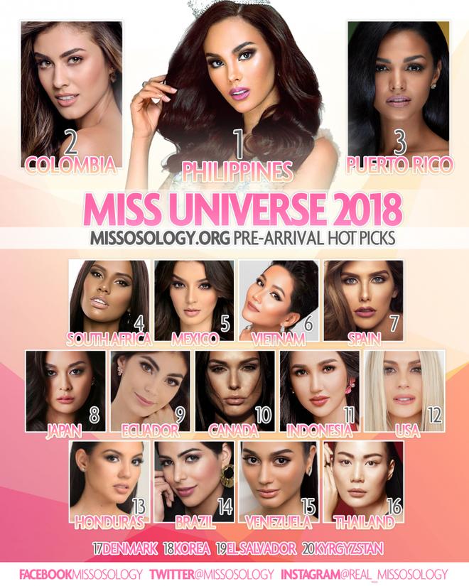 Sức công phá những ngày đầu của HHen Niê tại Miss Universe 2018: Một ngày thay 4 bộ váy, nhẵn mặt trong các BXH uy tín - Ảnh 4.