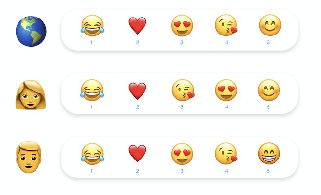 Mừng ngày Valentine, Facebook Messenger cập nhật loạt tính năng chỉ dành riêng cho các cặp đôi yêu nhau - Ảnh 3.