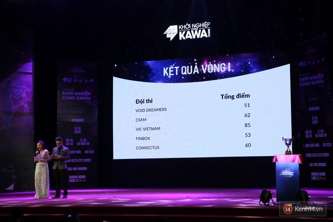 Chung kết khởi nghiệp cùng Kawai: Tuổi trẻ phải dám nghĩ, dám làm, hãy thắt chặt dây giày và lên đường - ảnh 10