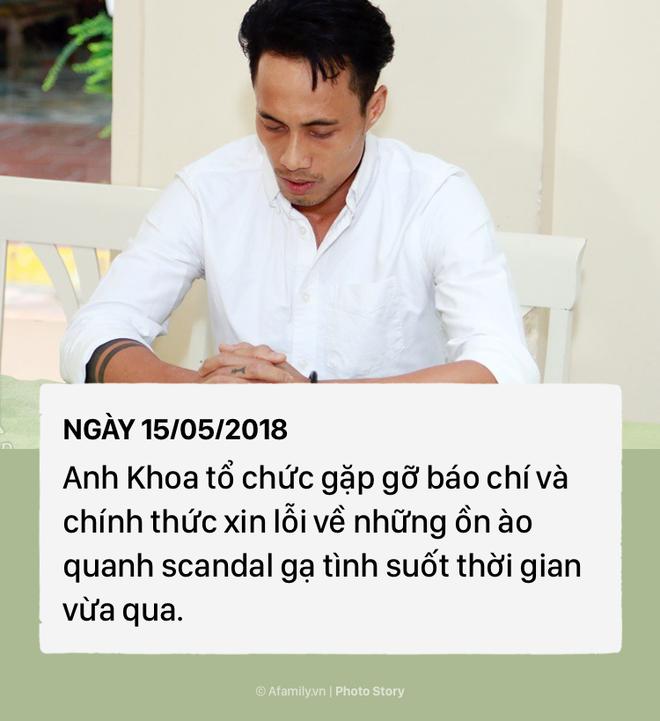 Nhìn lại toàn bộ diễn biến scandal Phạm Anh Khoa gạ tình gây sốc cộng đồng mạng - Ảnh 1.
