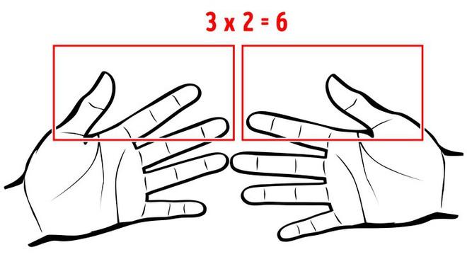 8 sự thật thú vị về cuộc sống khiến ai cũng ngỡ ngàng, số 6 biết rồi giơ tay làm thử luôn - ảnh 8